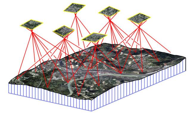 drone territorio fotogrammetria alessandria asti cuneo alba