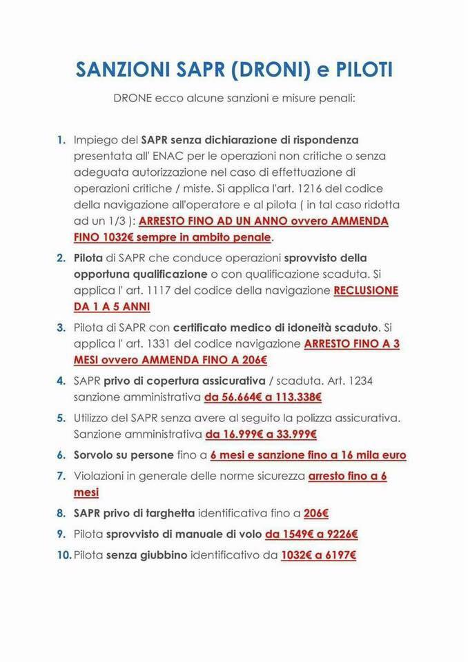 tabella sanzioni multe droni apr